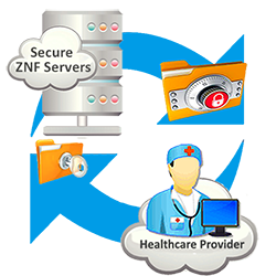 Secure Medical Dictation Servers for Healthcare Providers